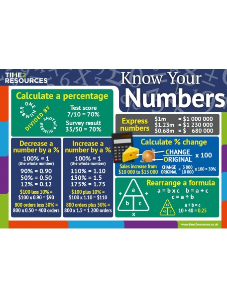 Oxford International AQA Business Know Your Numbers Postcards (10 pack)